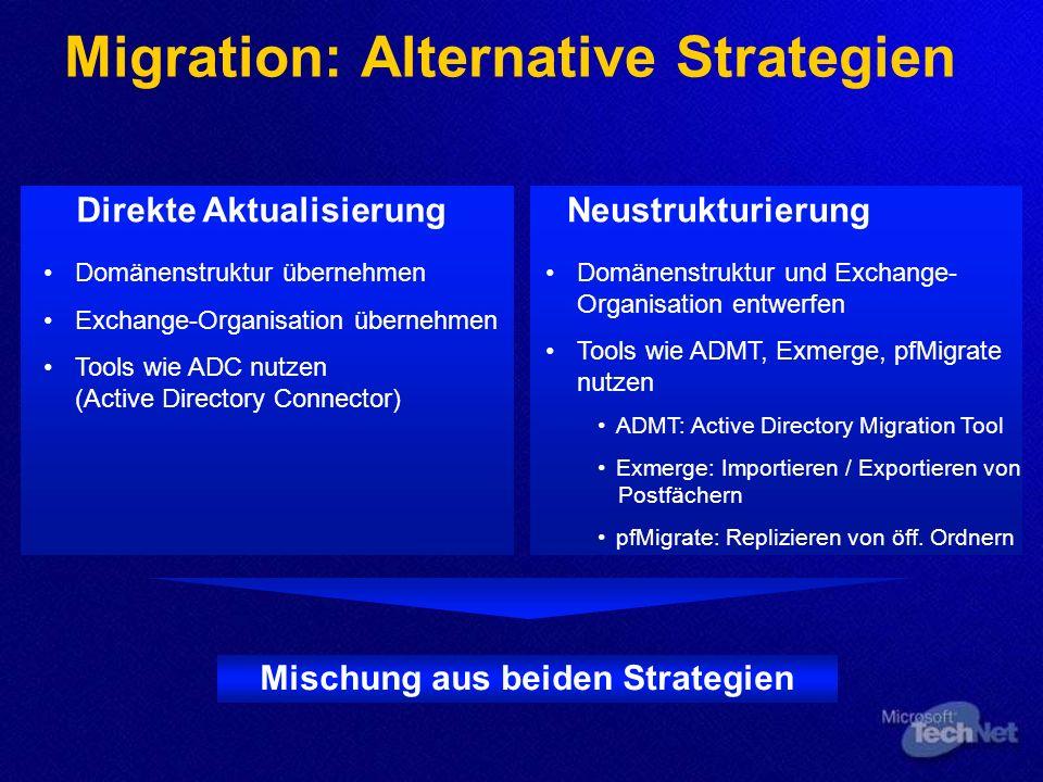 Zusammenfassung Inplace-Migration von NT 4/ Ex 5.5 Umgebungen immer unter Zuhilfenahme eines zweiten Servers Neustrukturierung wird mit Tools wie ADMT, ADC, Exmerge und pfmigrate unterstützt Migrations-Assistent von Exchange 2003 macht Migration sehr viel einfacher