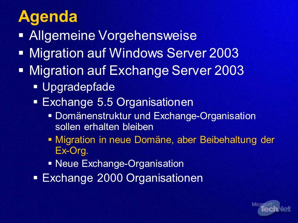 Szenario: 1 W2k DC, 1 Ex 5.5 Svr Problem: Ex 5.5/ 2k läuft nicht unter W2K3 Ex 2k3 läuft unter W2K SP3 Ex 5.5 W2K DC Ex 2k3 W2K3 DC Vorgehensweise als