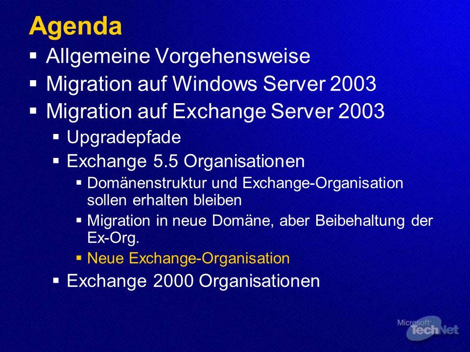 Verwendete Tools ADC – Active Directory Connector Für Migration der Benutzerinformationen von Ex 5.5 Postfächern in AD Zu finden auf der Exchange Serv