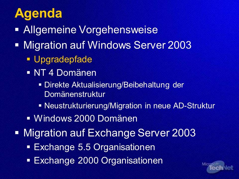 Agenda Allgemeine Vorgehensweise Migration auf Windows Server 2003 Upgradepfade NT 4 Domänen Direkte Aktualisierung/Beibehaltung der Domänenstruktur Neustrukturierung/Migration in neue AD-Struktur Windows 2000 Domänen Migration auf Exchange Server 2003 Exchange 5.5 Organisationen Exchange 2000 Organisationen