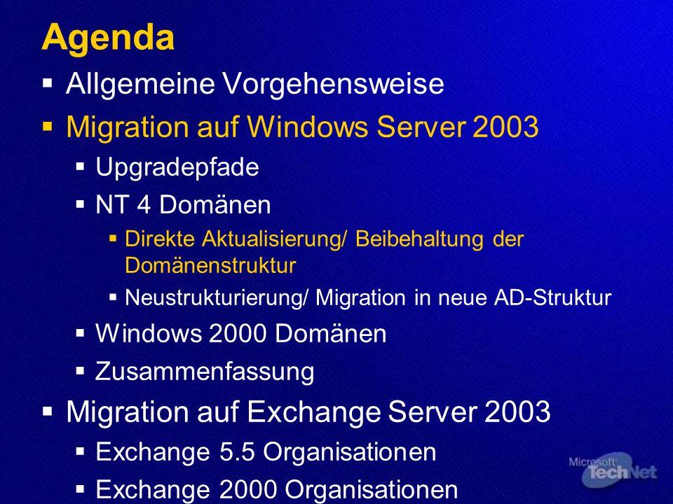 Agenda Allgemeine Vorgehensweise Migration auf Windows Server 2003 Upgradepfade NT 4 Domänen Direkte Aktualisierung/ Beibehaltung der Domänenstruktur Neustrukturierung/ Migration in neue AD-Struktur Windows 2000 Domänen Zusammenfassung Migration auf Exchange Server 2003 Exchange 5.5 Organisationen Exchange 2000 Organisationen