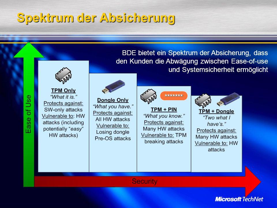 Spektrum der Absicherung BDE bietet ein Spektrum der Absicherung, dass den Kunden die Abwägung zwischen Ease-of-use und Systemsicherheit ermöglicht*******
