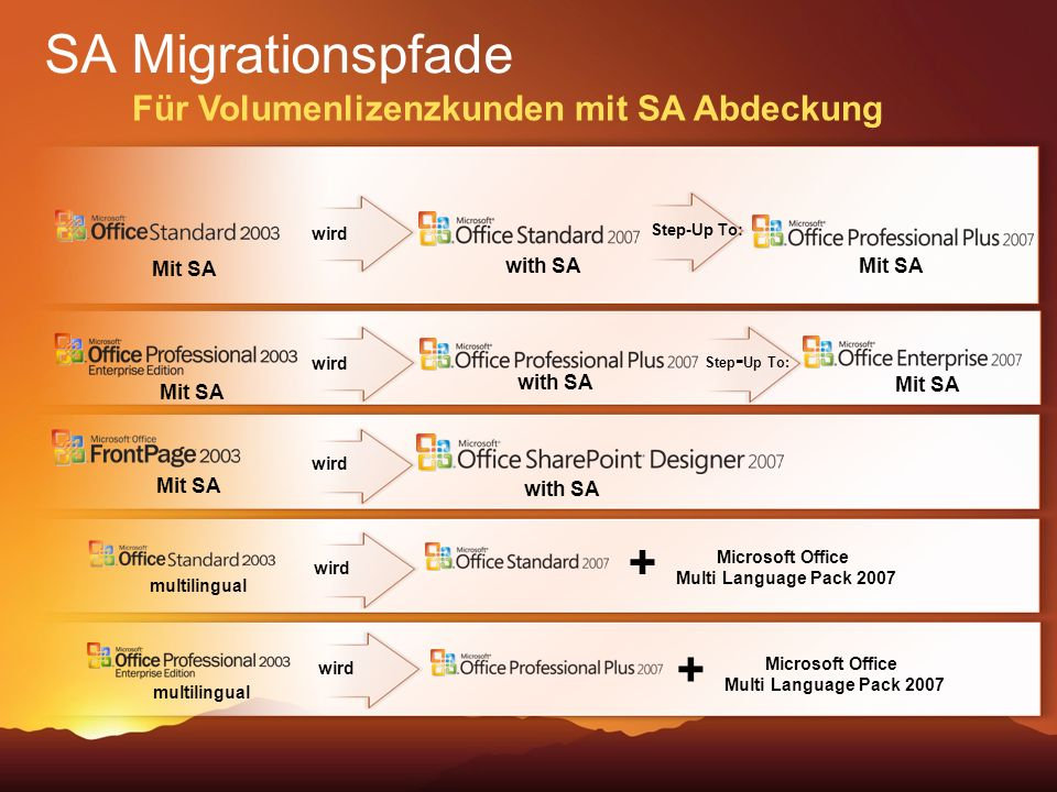SA Migrationspfade Für Volumenlizenzkunden mit SA Abdeckung Mit SA with SA Mit SA wird Mit SA Step - Up To: wird with SA wird Mit SA with SA Mit SA multilingual + Microsoft Office Multi Language Pack 2007 + wird Step-Up To: