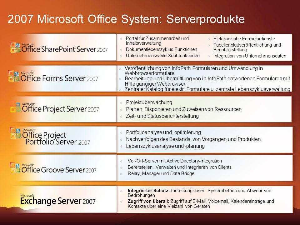 2007 Microsoft Office System: Serverprodukte Portal für Zusammenarbeit und Inhaltsverwaltung Dokumentlebenszyklus-Funktionen Unternehmensweite Suchfun