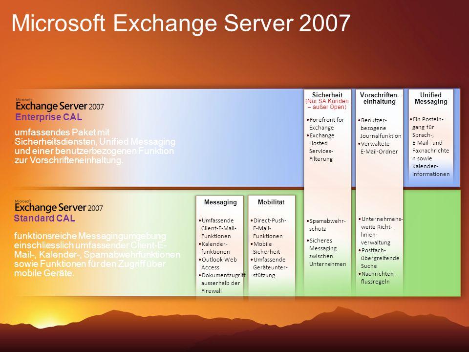 Microsoft Exchange Server 2007 Mobilität Umfassende Client-E-Mail- Funktionen Kalender- funktionen Outlook Web Access Dokumentzugriff ausserhalb der F
