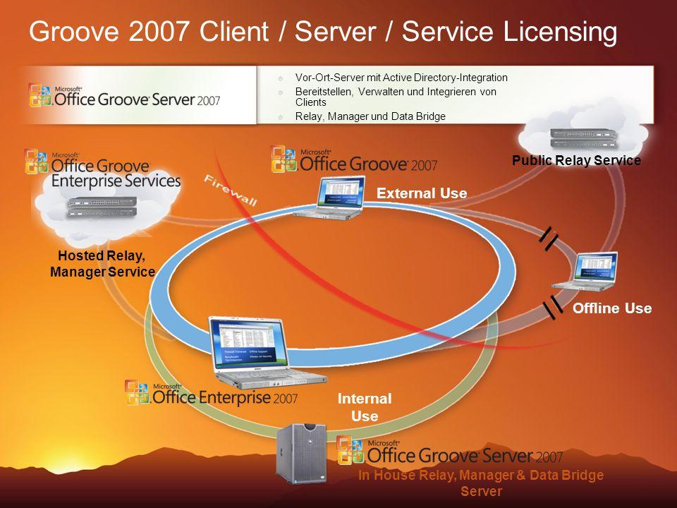 Vor-Ort-Server mit Active Directory-Integration Bereitstellen, Verwalten und Integrieren von Clients Relay, Manager und Data Bridge Public Relay Servi