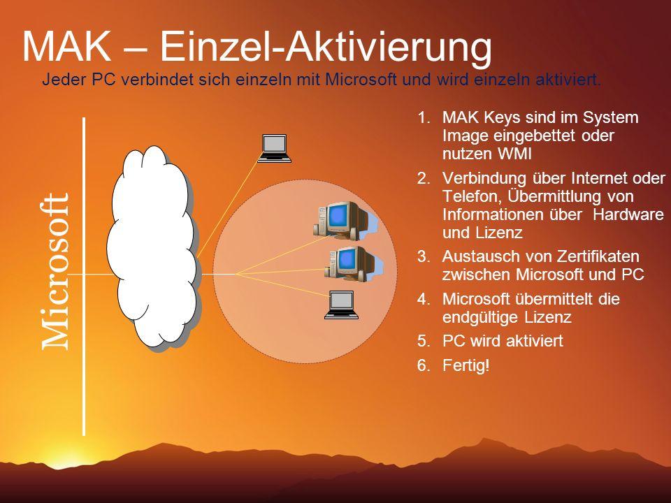 MAK – Einzel-Aktivierung Jeder PC verbindet sich einzeln mit Microsoft und wird einzeln aktiviert. Microsoft 1. MAK Keys sind im System Image eingebet