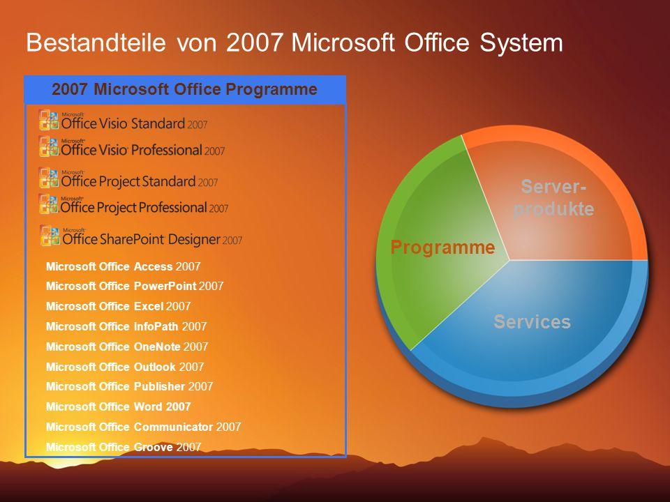 Microsoft Office Access 2007 Microsoft Office PowerPoint 2007 Microsoft Office Excel 2007 Microsoft Office InfoPath 2007 Microsoft Office OneNote 2007