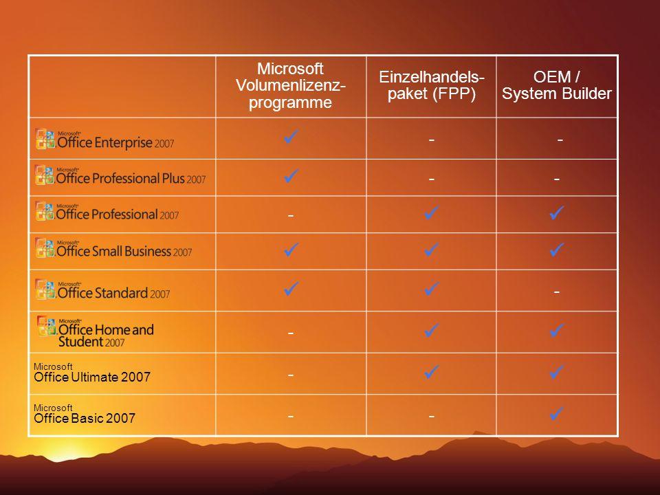 Microsoft Volumenlizenz- programme Einzelhandels- paket (FPP) OEM / System Builder -- -- - - - Microsoft Office Ultimate 2007 - Microsoft Office Basic