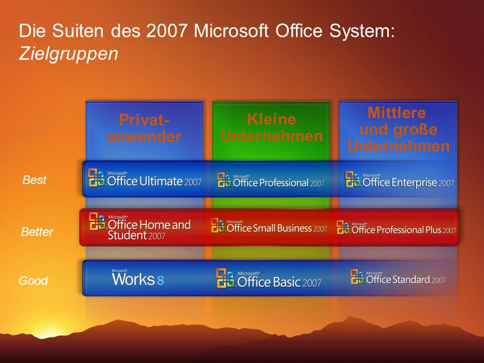 Downgrade Right for Office 2007 Professional Plus Volume license customers who acquire a license for Office Professional Plus 2007 may use any prior version of the product in place of the software licensed.