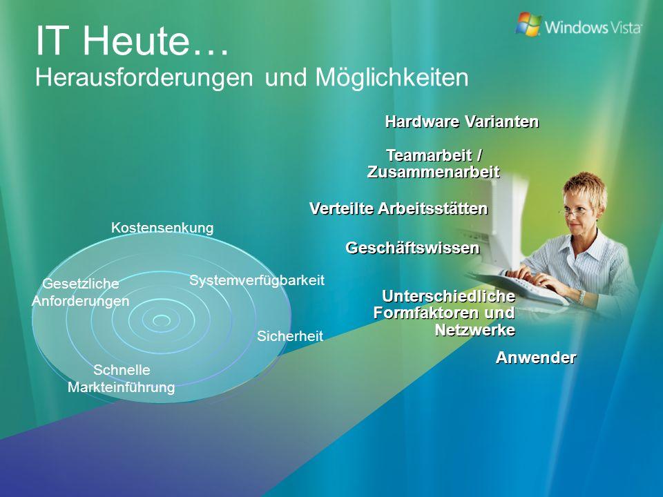 Teamarbeit / Zusammenarbeit Hardware Varianten Verteilte Arbeitsstätten Anwender Geschäftswissen Unterschiedliche Formfaktoren und Netzwerke Systemver