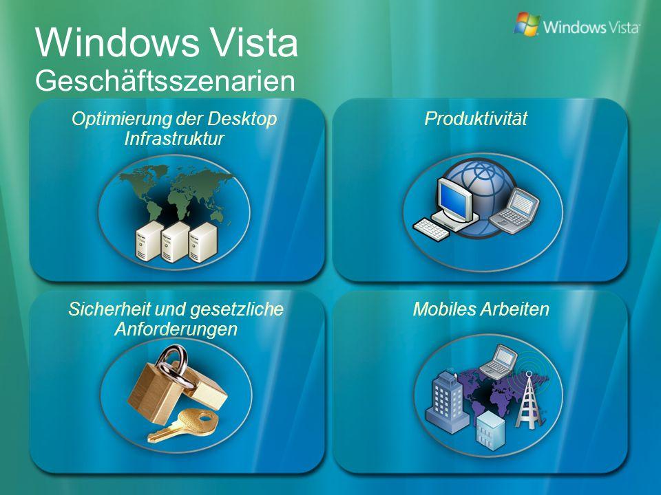 Mobiles Arbeiten Produktivität Optimierung der Desktop Infrastruktur Sicherheit und gesetzliche Anforderungen Windows Vista Geschäftsszenarien
