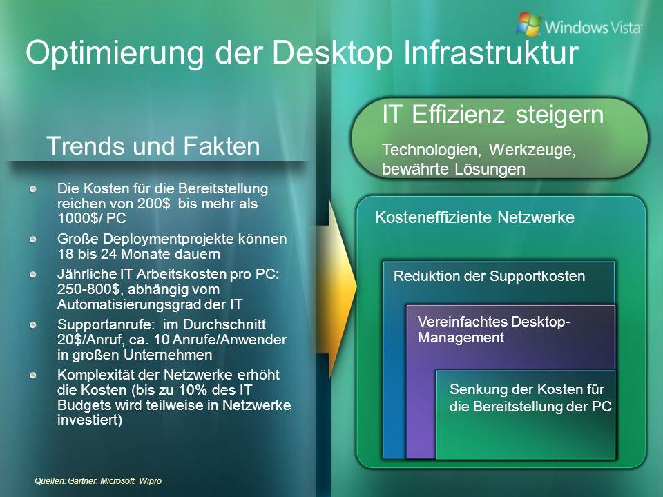 Optimierung der Desktop Infrastruktur Quellen: Gartner, Microsoft, Wipro Die Kosten für die Bereitstellung reichen von 200$ bis mehr als 1000$/ PC Gro