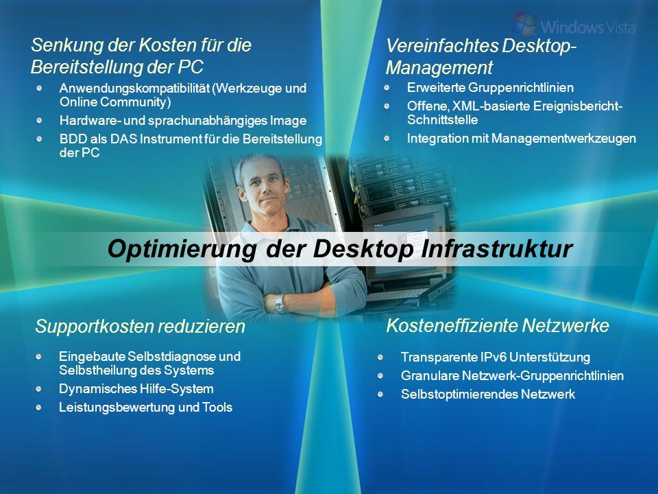 Optimierung der Desktop Infrastruktur Erweiterte Gruppenrichtlinien Offene, XML-basierte Ereignisbericht- Schnittstelle Integration mit Managementwerk