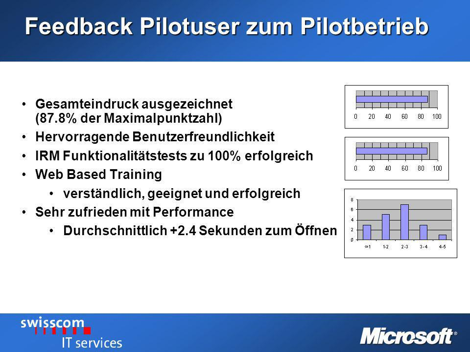 Feedback Pilotuser zum Pilotbetrieb Gesamteindruck ausgezeichnet (87.8% der Maximalpunktzahl)Gesamteindruck ausgezeichnet (87.8% der Maximalpunktzahl)
