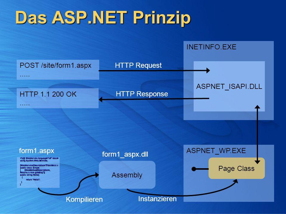 Das ASP.NET Prinzip POST /site/form1.aspx..... INETINFO.EXE ASPNET_WP.EXE <%@ WebService language=
