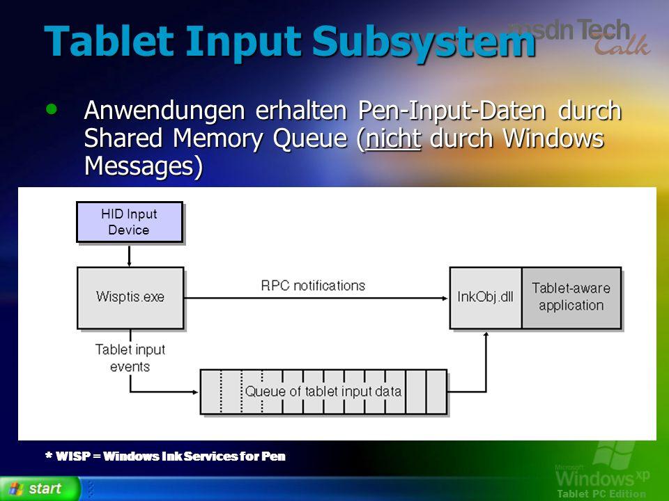 Tablet PC Edition Tablet Input Subsystem Anwendungen erhalten Pen-Input-Daten durch Shared Memory Queue (nicht durch Windows Messages) Anwendungen erh