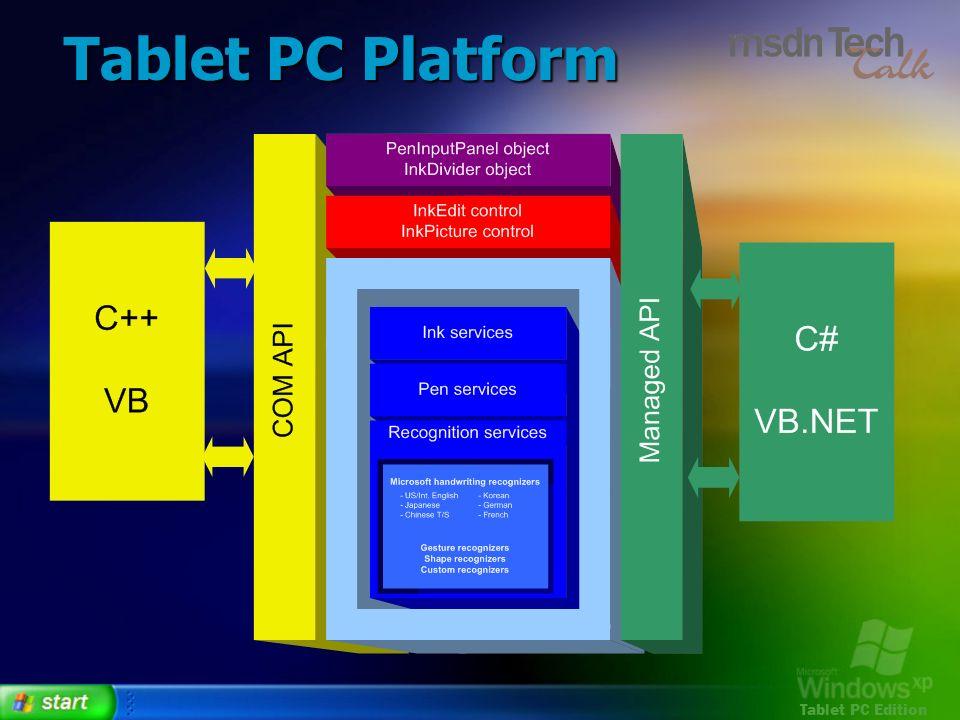 Tablet PC Edition Tablet PC Platform