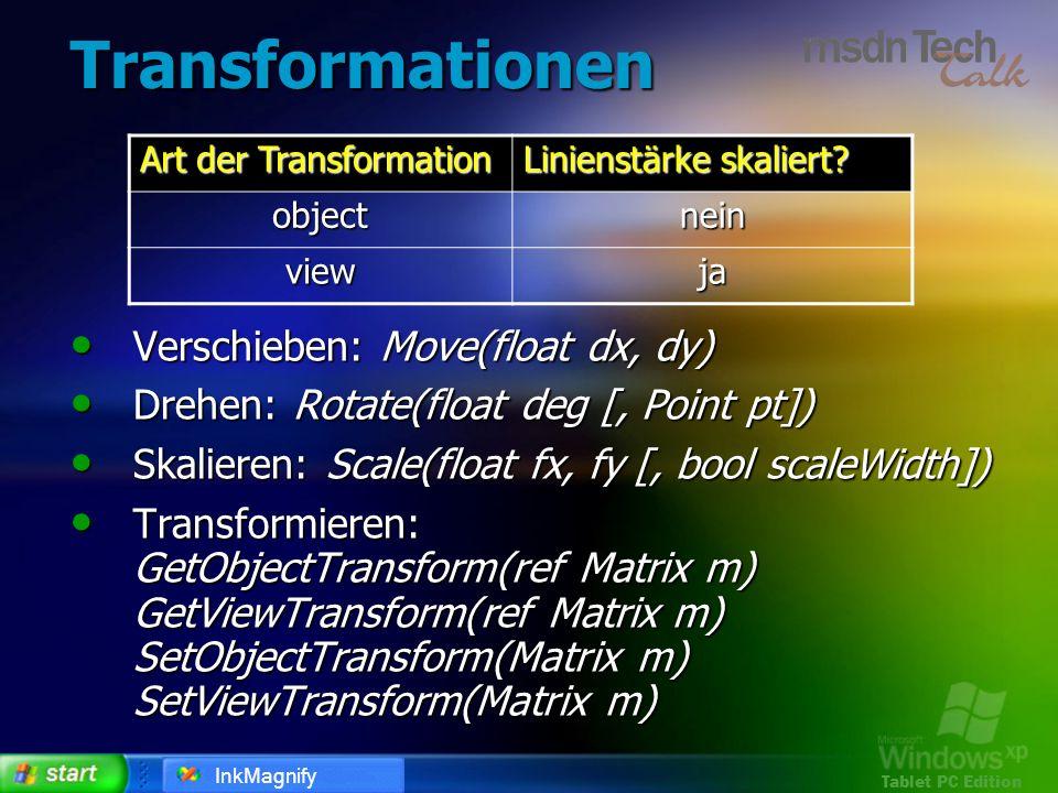 Tablet PC Edition Transformationen Verschieben: Move(float dx, dy) Verschieben: Move(float dx, dy) Drehen: Rotate(float deg [, Point pt]) Drehen: Rota