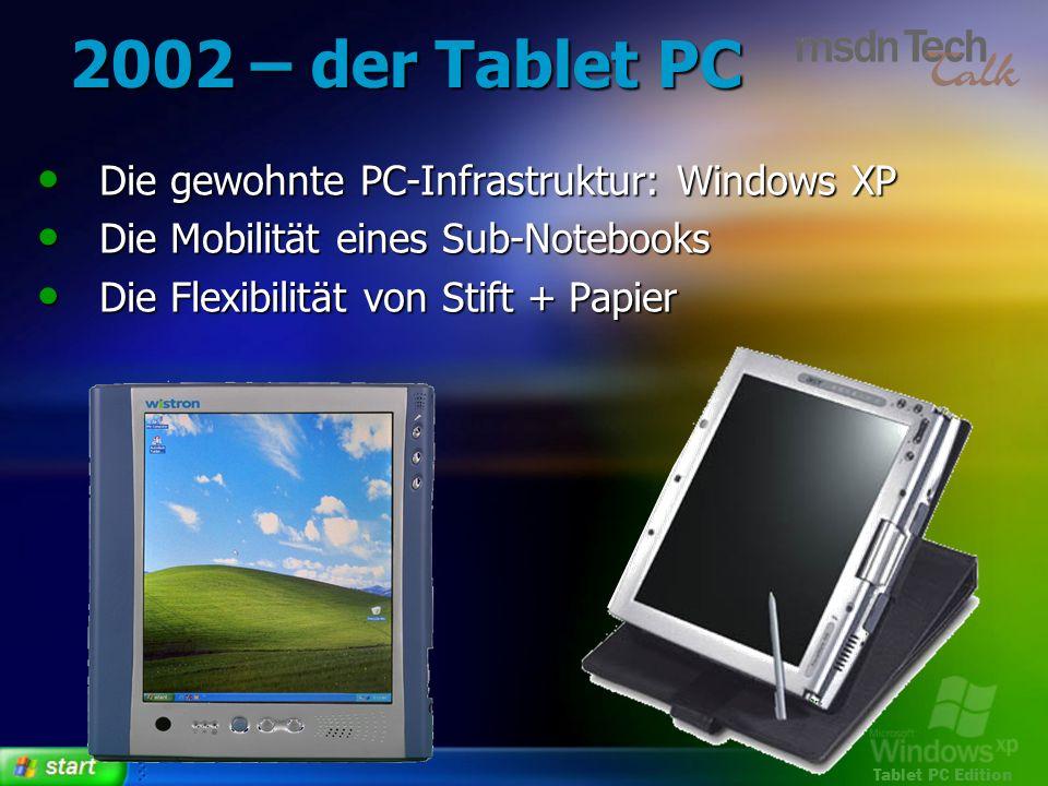 Tablet PC Edition 2002 – der Tablet PC Die gewohnte PC-Infrastruktur: Windows XP Die gewohnte PC-Infrastruktur: Windows XP Die Mobilität eines Sub-Not