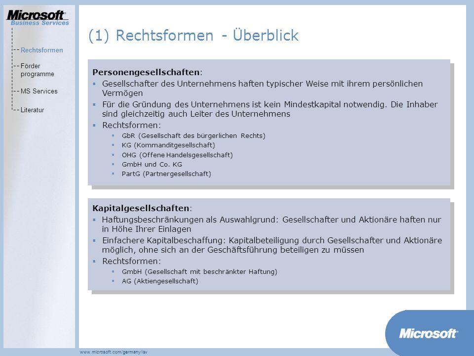 MarketsPrograms www.microsoft.com/germany/isv Bundesministerium für Wirtschaft und Arbeit: www.bmwa.bund.de KfW Mittelstandsbank www.kfw.de IHKs vor Ort: www.ihk.de Büro für Existenzgründung in München: www.bfe-muenchen.de Informationen rund um das Thema Überbrückungsgeld: www.ueberbrueckungsgeld.de IT-Stammtisch: www.it-stammtisch.com Hochschulen und Universitäten, z.B.