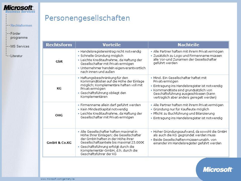 MarketsPrograms www.microsoft.com/germany/isv RechtsformVorteileNachteile GmbHHaftungsbeschränkung auf die Einlagen der Partner max.