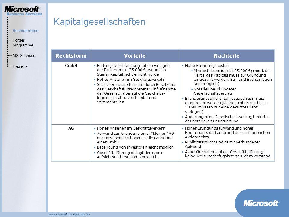 MarketsPrograms www.microsoft.com/germany/isv RechtsformVorteileNachteile GmbHHaftungsbeschränkung auf die Einlagen der Partner max. 25.000, wenn das