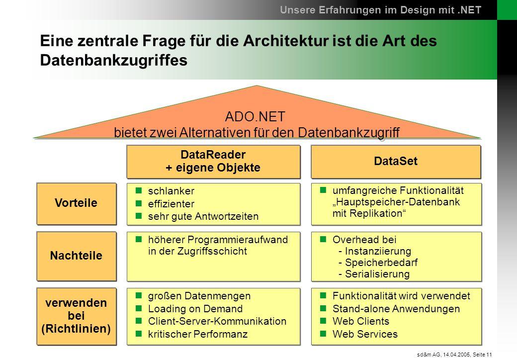 Seite 11 sd&m AG, 14.04.2005, Eine zentrale Frage für die Architektur ist die Art des Datenbankzugriffes DataReader + eigene Objekte DataSet schlanker