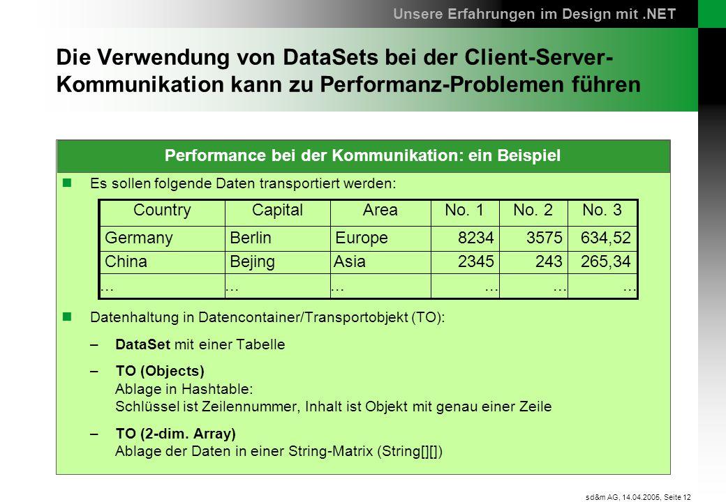 Seite 12 sd&m AG, 14.04.2005, Die Verwendung von DataSets bei der Client-Server- Kommunikation kann zu Performanz-Problemen führen Ein Beispiel Es sol
