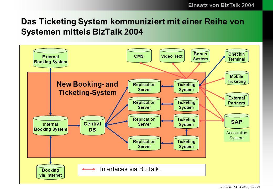 Seite 23 sd&m AG, 14.04.2005, Das Ticketing System kommuniziert mit einer Reihe von Systemen mittels BizTalk 2004 Einsatz von BizTalk 2004 External Bo