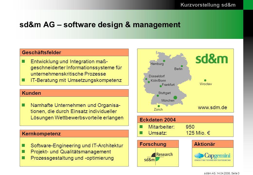 Seite 3 sd&m AG, 14.04.2005, sd&m AG – software design & management Kurzvorstellung sd&m Hamburg Düsseldorf München Frankfurt Stuttgart Köln/Bonn Berl