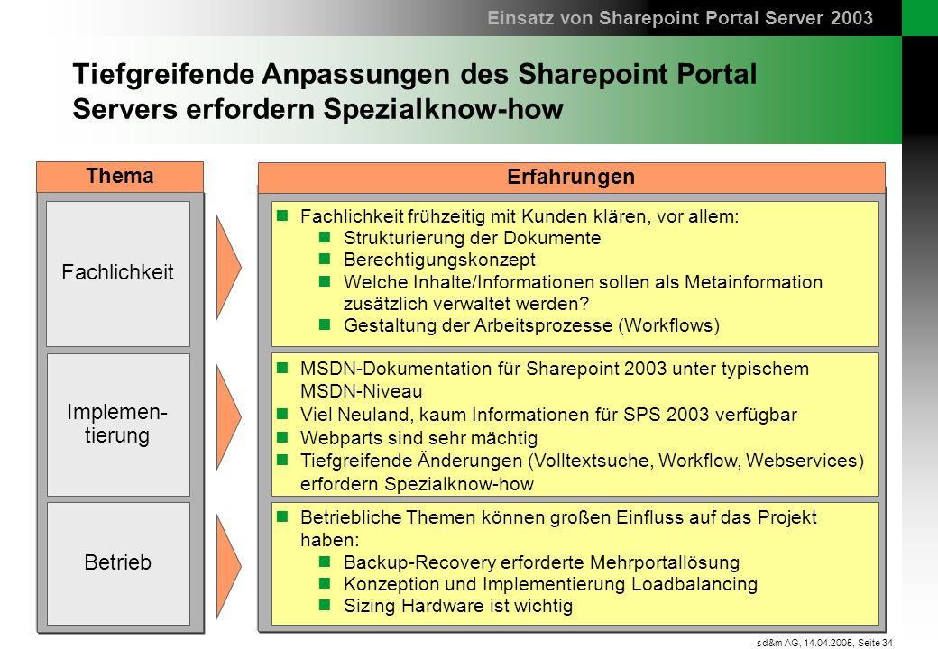 Seite 34 sd&m AG, 14.04.2005, Tiefgreifende Anpassungen des Sharepoint Portal Servers erfordern Spezialknow-how Thema Erfahrungen MSDN-Dokumentation f