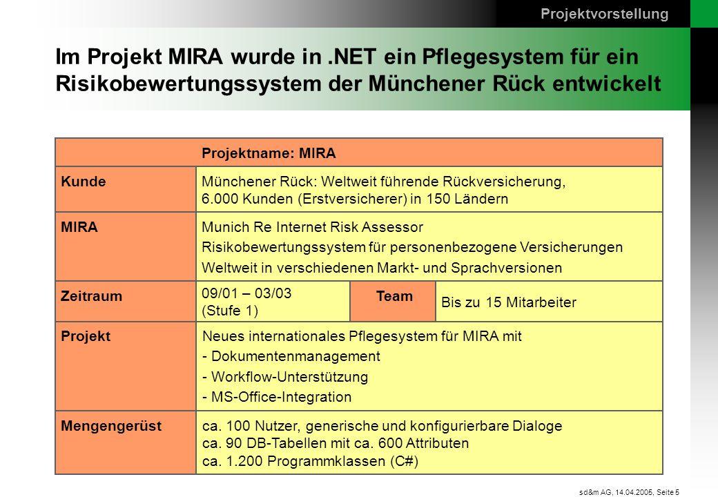 Seite 5 sd&m AG, 14.04.2005, Im Projekt MIRA wurde in.NET ein Pflegesystem für ein Risikobewertungssystem der Münchener Rück entwickelt Munich Re Inte