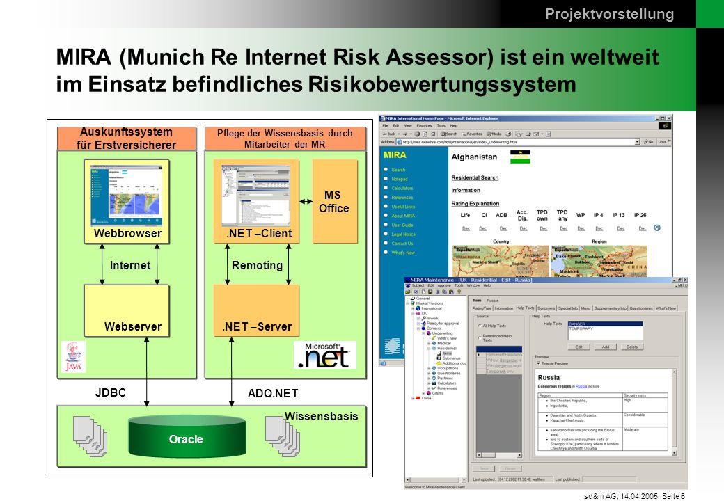 Seite 6 sd&m AG, 14.04.2005, MIRA (Munich Re Internet Risk Assessor) ist ein weltweit im Einsatz befindliches Risikobewertungssystem Projektvorstellun