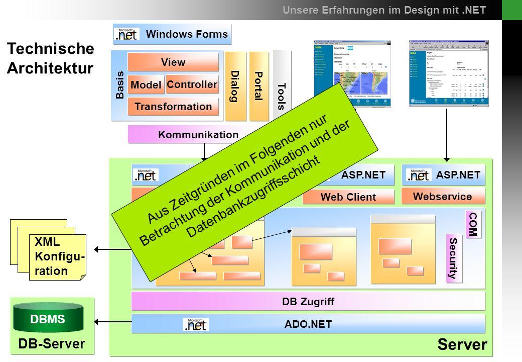 14.04.20059 DB-Server Dialog Portal Windows Forms Tools View Transformation Model Controller Kommunikation Basis Server DB Zugriff ADO.NET Kommunikato