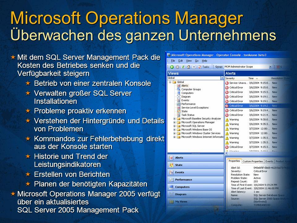 Mit dem SQL Server Management Pack die Kosten des Betriebes senken und die Verfügbarkeit steigern Mit dem SQL Server Management Pack die Kosten des Be