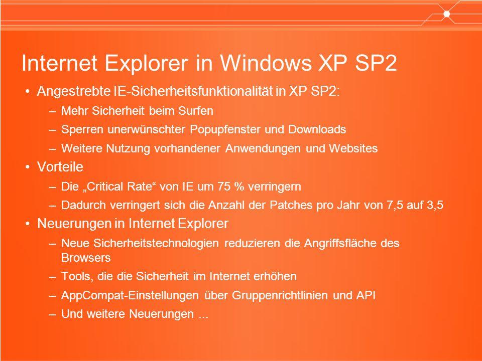 Internet Explorer in Windows XP SP2 Angestrebte IE-Sicherheitsfunktionalität in XP SP2: –Mehr Sicherheit beim Surfen –Sperren unerwünschter Popupfenster und Downloads –Weitere Nutzung vorhandener Anwendungen und Websites Vorteile –Die Critical Rate von IE um 75 % verringern –Dadurch verringert sich die Anzahl der Patches pro Jahr von 7,5 auf 3,5 Neuerungen in Internet Explorer –Neue Sicherheitstechnologien reduzieren die Angriffsfläche des Browsers –Tools, die die Sicherheit im Internet erhöhen –AppCompat-Einstellungen über Gruppenrichtlinien und API –Und weitere Neuerungen...