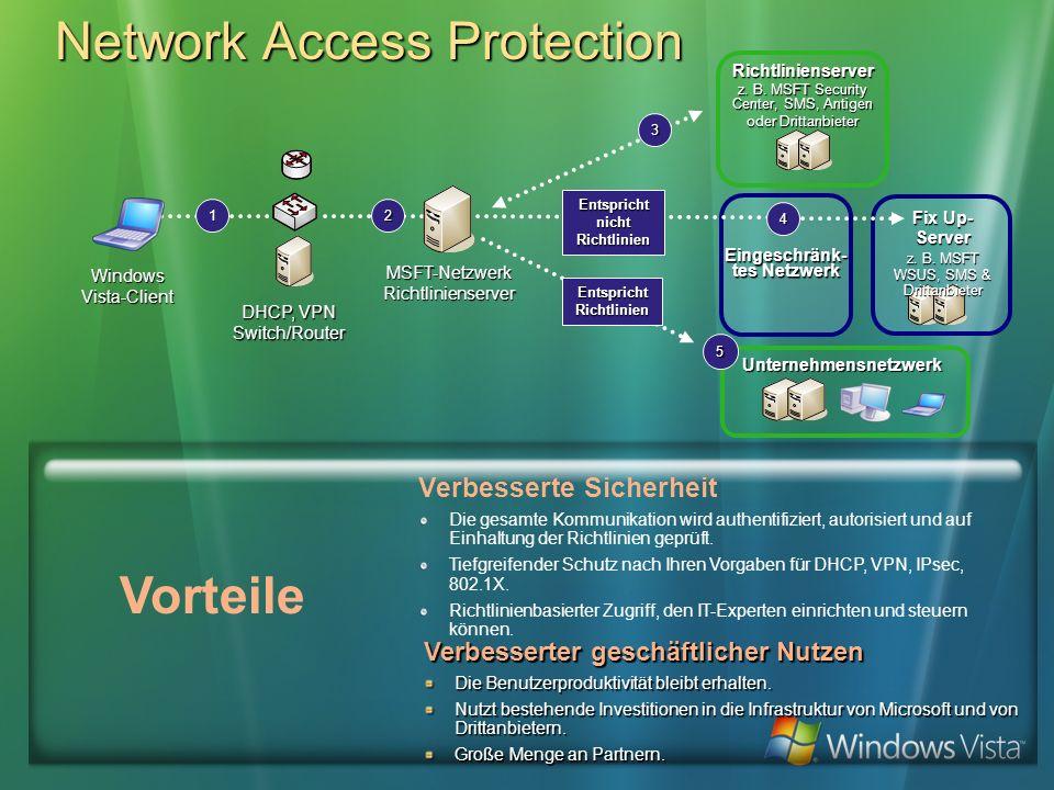 Network Access Protection 1 Eingeschränk- tes Netzwerk MSFT-NetzwerkRichtlinienserver 3 Richtlinienserver z. B. MSFT Security Center, SMS, Antigen ode