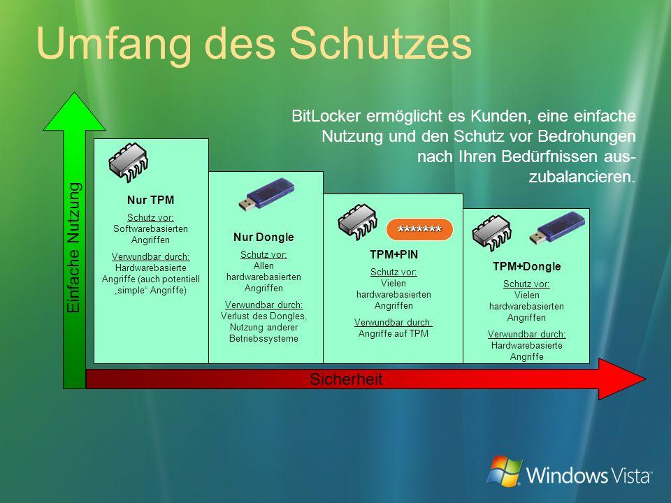 Windows Vista – Schutz von Informationen Vor wem schützen Sie sich.