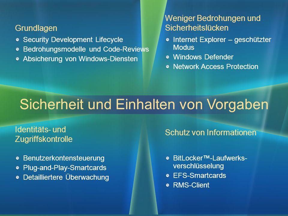 Benutzerkontensteuerung Plug-and-Play-Smartcards Detailliertere Überwachung Sicherheit und Einhalten von Vorgaben BitLocker-Laufwerks- verschlüsselung