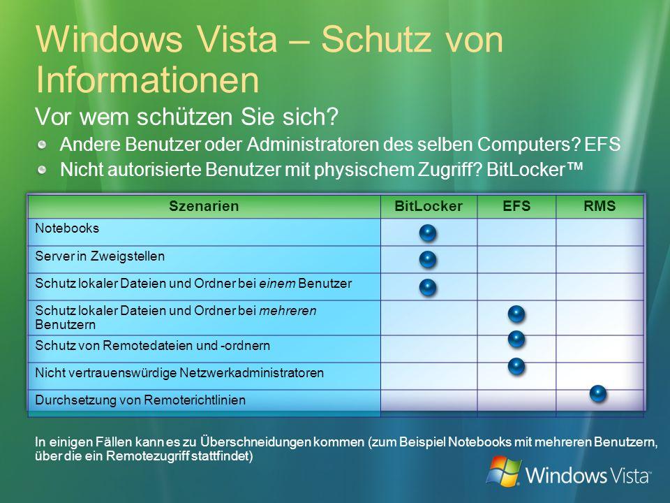 Windows Vista – Schutz von Informationen Vor wem schützen Sie sich? Andere Benutzer oder Administratoren des selben Computers? EFS Nicht autorisierte