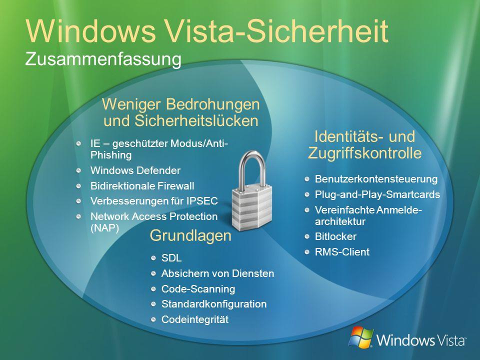 Windows Vista-Sicherheit Zusammenfassung SDL Absichern von Diensten Code-Scanning Standardkonfiguration Codeintegrität IE – geschützter Modus/Anti- Ph