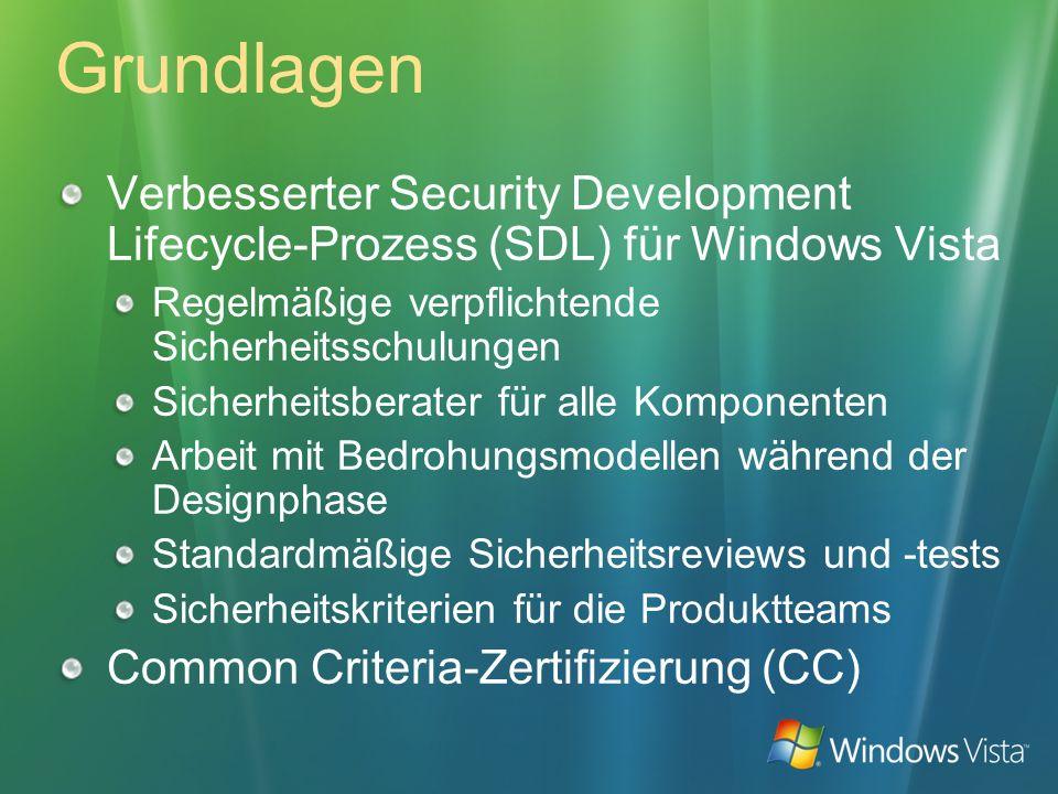 Grundlagen Verbesserter Security Development Lifecycle-Prozess (SDL) für Windows Vista Regelmäßige verpflichtende Sicherheitsschulungen Sicherheitsber