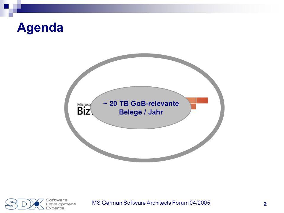 13 MS German Software Architects Forum 04/2005 BizTalk Performance: Scale Out BizTalk-ServerDokumente / Sek.