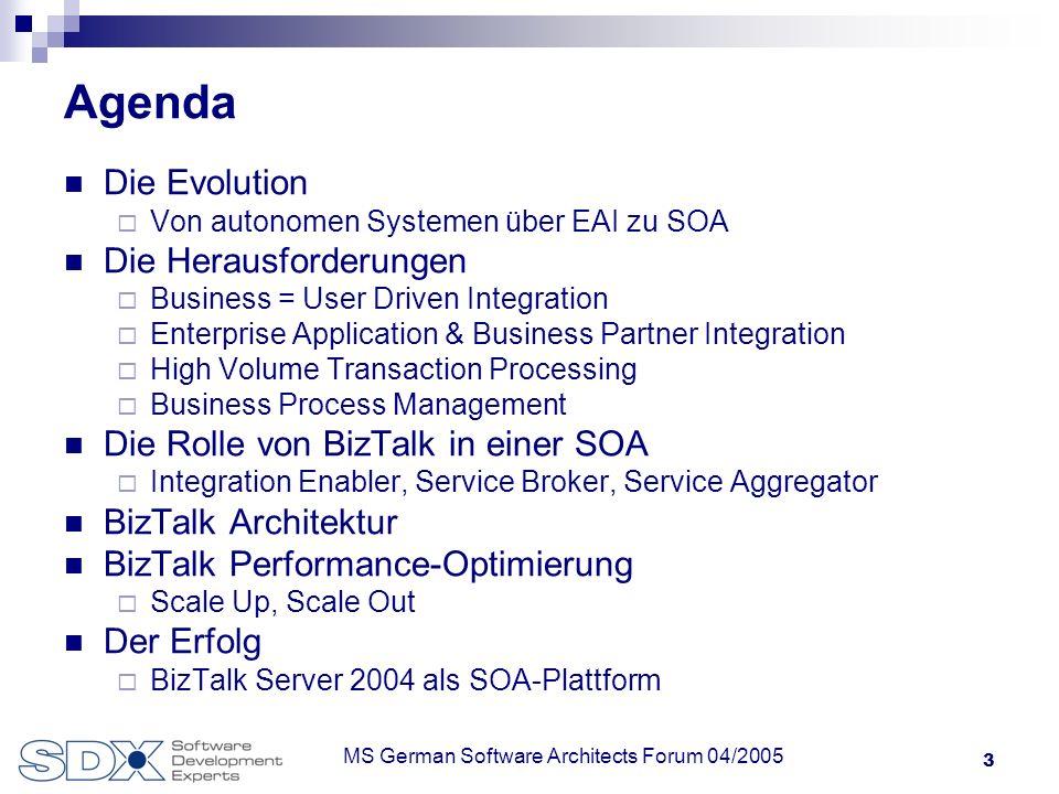 4 MS German Software Architects Forum 04/2005 Front End Business PartnerBack End Service 1 Service 2 Service n Die Evolution Von autonomen Systemen über EAIzu SOA… Enterprise Service Bus … Business Logik