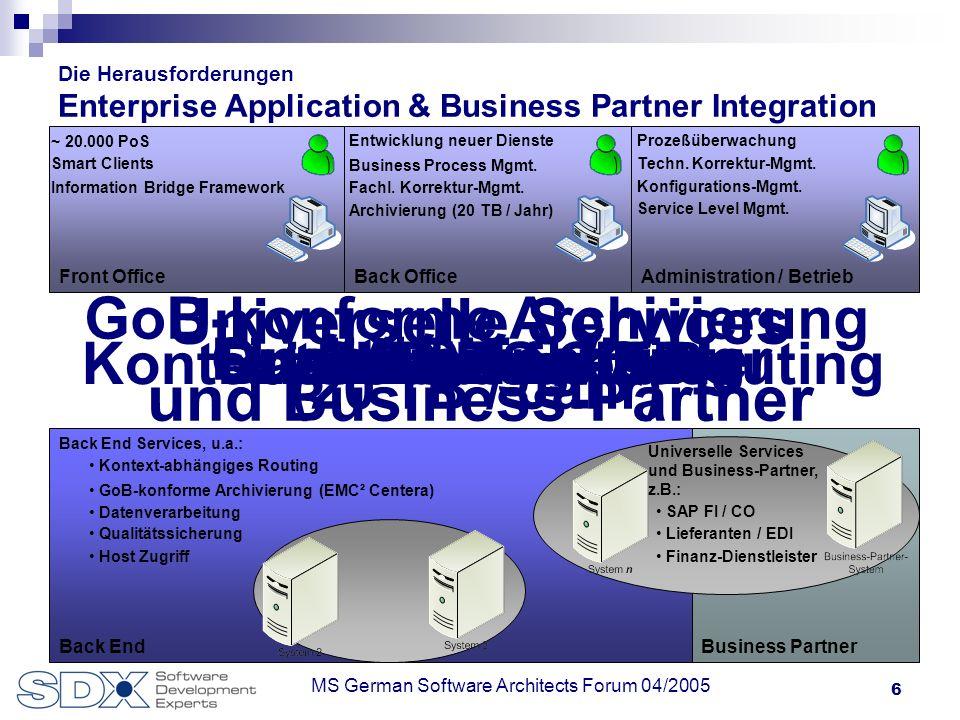 17 MS German Software Architects Forum 04/2005 Die Herausforderungen Integration von EDI-Daten EDI-Accelerator von Covast Out-of-the-Box EDI-Funktionalität von BizTalk 2004 stammt von Covast EDI-Accelerator unterstützt alle EDI-Formate und Verbindungs-Protokolle Unterstützung von AS2 Nahtlose Integration in BizTalk und Visual Studio
