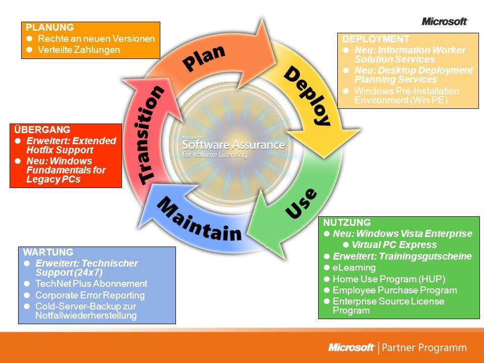 PLANUNG Rechte an neuen Versionen Verteilte Zahlungen NUTZUNG Neu: Windows Vista Enterprise Virtual PC Express Erweitert: Trainingsgutscheine eLearnin
