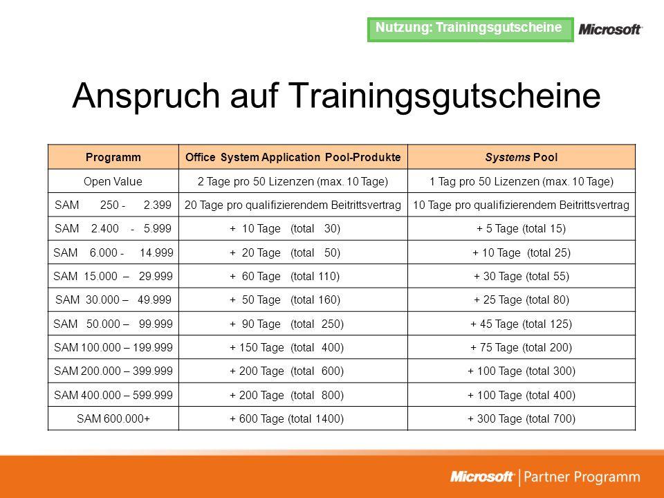 ProgrammOffice System Application Pool-ProdukteSystems Pool Open Value2 Tage pro 50 Lizenzen (max. 10 Tage)1 Tag pro 50 Lizenzen (max. 10 Tage) SAM 25