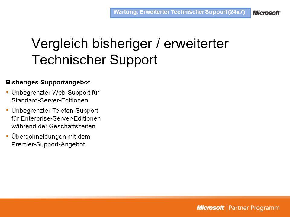 Vergleich bisheriger / erweiterter Technischer Support Bisheriges Supportangebot Unbegrenzter Web-Support für Standard-Server-Editionen Unbegrenzter T