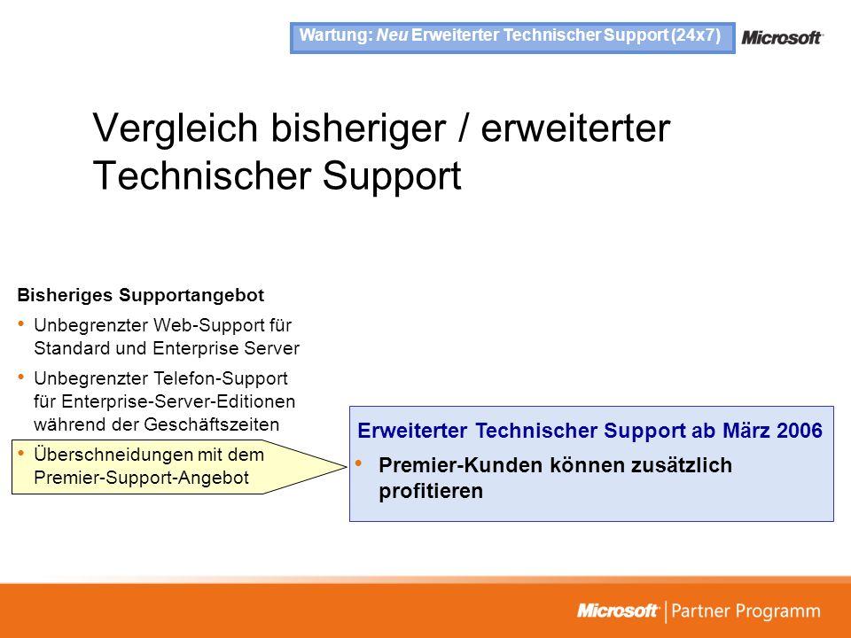 Vergleich bisheriger / erweiterter Technischer Support Bisheriges Supportangebot Unbegrenzter Web-Support für Standard und Enterprise Server Unbegrenz